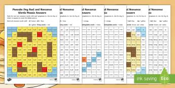 Pancake Day Phase 4 Phonics Mosaic Worksheet / Activity Sheets - Shrove Tuesday, Decode, Fluency, Consonant Blends, Consonant Clusters, Worksheets