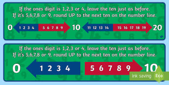 Rounding to 10 poem number line Banner - Rounding to ten poem number line Banner - rounding, round, rounding to ten, tens, poem, number line,