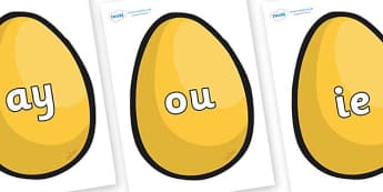 Phase 5 Phonemes on Golden Egg - Phonemes, phoneme, Phase 5, Phase five, Foundation, Literacy, Letters and Sounds, DfES, display