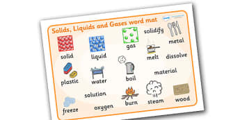 Solids Liquids and Gases Word Mat - States, mat, writing aid, word mats, liquid, gas, solid, ice, forces, movement, gravity, push, pull, Magnet, friction, science, knowledge and understanding of the world