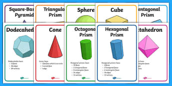 3D Shape Properties Display Posters - numeracy, shapes, 3d, 3D shapes, display signs, 3D shapes posters, shapes posters, shapes display signs, 3D shapes display signs
