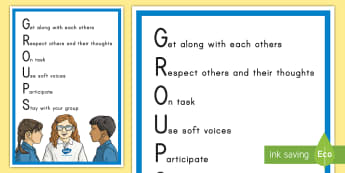 G.R.O.U.P.S. Display Poster - Groups, Group work, Class Rules, Class Expectations, Discussions, Centers, Rules