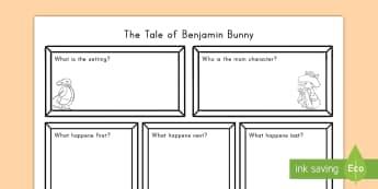 The Tale of Benjamin Bunny Book Review - writing, Beatrix Potter, peter rabbit, reading, worksheet