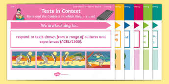 Australian Curriculum English: Year 1 Literacy Content Descriptions Display Posters - Learning Intention, ACARA, WALT, Learning Objective, Learning Goal, Goals, Content Descriptors, Lite