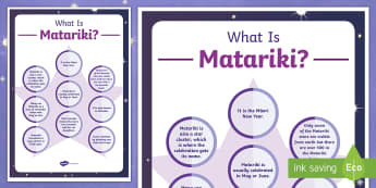 What Is Matariki? Display Poster - New Zealand Matariki, Matariki, New Year, Maori New Year, Maori, Celebration, Festival, poster, info
