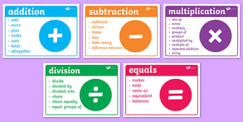 Maths Signs and Vocabulary Posters - Counting, Numeracy, Maths, Math, Maths signs, Foundation numeracy, Maths Vocab, numeracy, mathematical language, operation signs, addition, subtraction, multiplication,division,equals