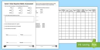 Senior Infants Numeracy Baseline Assessment Tracker - Back to School Junior Infants, assessment, maths, numeracy, numbers,