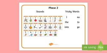Phase 2 Sounds and Tricky Words Desk Mat - Phase 2 Sounds and Tricky Words Desk Mat - Sound Mat, Letters and Sounds, Phase 2, Phase two, Founda