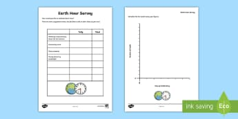 Earth Hour Survey Worksheet / Activity Sheet - CfE, calendar events, Scotland, Scottish, traditions, history, celebrations, eco ideas, green, clima