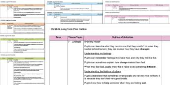 Whole School SEAL Planning Framework Resource Pack - nurture, seal, long term, plan, outline, PSHE, framwork, framework,