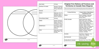 Original First Nations in Canada Venn Diagram Activity