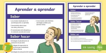 Póster: Las competencias clave - Aprender a aprender - CCBB, Competencias Básicas, Competencias Clave, Lomce