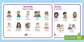 My Family Word Mat English/German - Siblings, parents, grandparents, EAL, German, English-German, German-translation