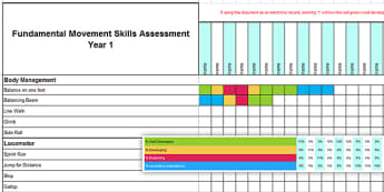 Fundamental Movement Skills Year 1 Checklist - Australia, EYLF Planning and Assessment, FMS, fundamental movement skills, checklist, physical devel