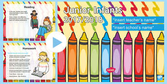 Welcome to Junior Infants Parents Presentation PowerPoint - Back to School, transition, new class, new year, new teacher, start, beginning,Irish