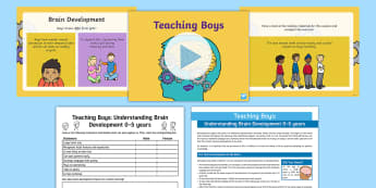 Teaching Boys: Session 1 - Brain Development Training Pack - boys learning, Development, brain, training, inset