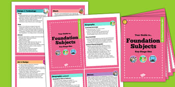 2014 Curriculum Cards KS1 Foundation Subjects - new curriculum