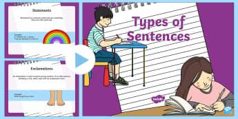 Types of Sentences Language Presentation PowerPoint - ESL Grammar Resources