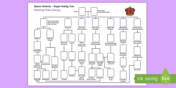 Queen Victoria Royal Family Tree Matching Photo Activity - Royal Family, Family Tree, Queen Victoria, succession, display, worksheet