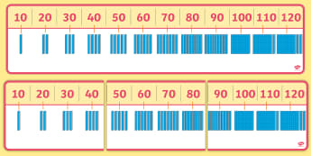 Counting in Tens Number Shapes Number Line - count in 10s, counting in 10s, 10s, tens, numicon, concrete, pictorial, singapore, maths display, wo