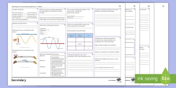AQA Trilogy Unit 6.6: Waves and Electromagnetic Waves Foundation Revision Activity Mat - waves, electromagnetic spectrum, AQA Physics, AQA Trilogy, AQA Unit 6.6, Waves revision, EM spectrum