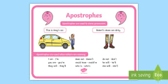 Apostrophes Punctuation Poster - apostrophes, punctuation, poster