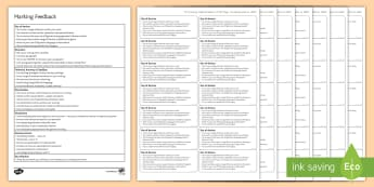 Secondary Marking Feedback Strips Activity Sheets - Marking Resources - Secondary, feedback, timesaver, marking, targets, evaluation, peer marking, self