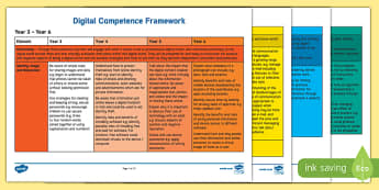 Digital Competence Framework Year 3- Year 6 A4 Display Poster-Welsh