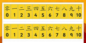Chinese Number Tracks - chinese number tracks, chinese, china, mandarin, nubmers, numeracy, Maths, Math, number track, numbertrack, Counting, Numberline, Number line, Counting on, Counting back