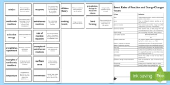 Edexcel Rates of Reaction and Energy Changes Loop Cards - Exothermic, Endothermic, activation energy, collision theory, enzymes, gcse, exams, exam preparation