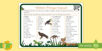 Hoja informativa: Hábitats - El bosque tropical - animales, hábitats, clasificación, donde viven, bosque