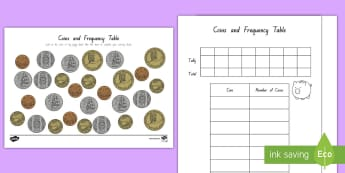 NZ Coins in Piggy Bank Worksheet / Activity Sheet - money, tally, collecting information, counting money, chart, worksheet