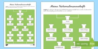Materialien auf Deutsch 1./2. Klasse Primary Resources - Page 34