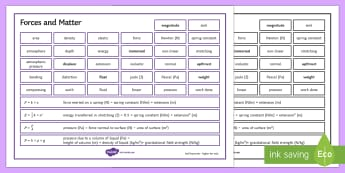 Edexcel Physics Forces and Matter Word Mat  - Word Mat, gcse, edexcel, physics, force, forces, matter, atmospheric pressure, pressure in fluids, u