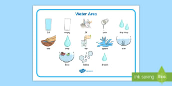 Water Area Word Mat - Vocabulary, outdoor area, water, eyfs, long term, planning, eyfa, Early Years