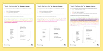 'Death of a Naturalist' by Seamus Heaney Structured Analysis Differentiated Activity Sheet - Heaney, Death, Naturalist, KS4, Poetry, Literature