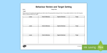 Behaviour Review and Target Setting Record - Observation, goals, young people, behaviour, emotions, rules, progress, feedback, monitoring