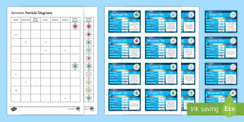 The Periodic Table Chemistry Week Themed Top Cards Game - Chemistry Week, Top Cards, Periodic Table, Electron, Electron Configuration, Element, Mendeleev, Pro