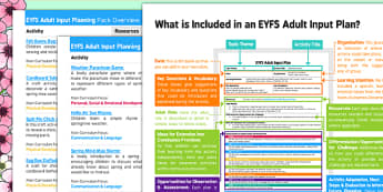 EYFS Spring Adult Input Planning and Resource Pack Overview -