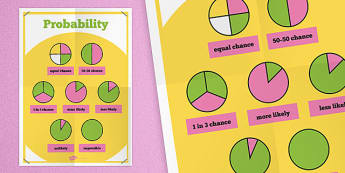 Probability Poster - probability, poster, display poster, display