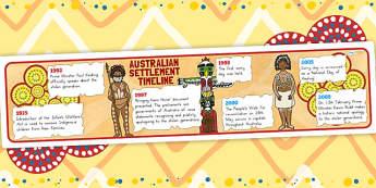 Australian Settlement Story Timeline Poster - aborigines, history