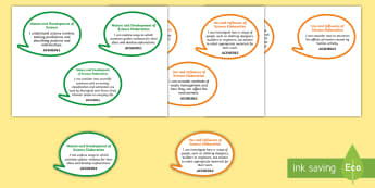 Year 4 Australian Curriculum Science as a Human Endeavour: I Can Speech Bubbles - Australian science, science assessment, grade 4, learning intentions, science outcomes, walt, tib, w