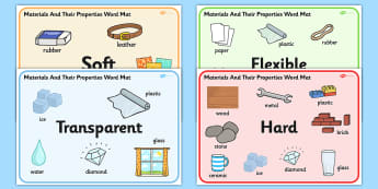 Materials And Their Properties Word Mat Activity Pack - Materials And Their Properties Soft Materials Word Mat - materials, properties, soft, materilas, wor