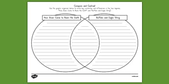 Venn Diagram Graphic Organizer Bison Myths - usa, america, bison, graphic organizer