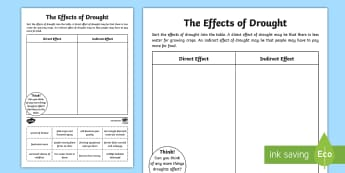 Effects of Drought Activity Sheet - drought, ACSSU096, extreme weather, worksheet, desert, geography, science, rain