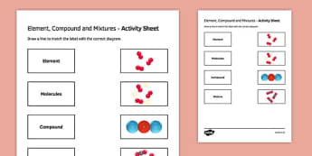 Element, Compound and Mixtures Match and Draw