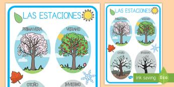 Póster DIN A4: Las estaciones - estaciones, primavera, verano, otoño, invierno, frase, motivación, decoración, decorar, exponer,