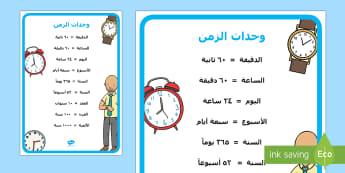 ملصق وحدات الزمن - وحدات الزمن، وحدات زمنية، الزمن، الوقت، عربي، قياسات،