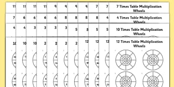 2 to 12 Times Table Multiplication Wheels Bumper Worksheet / Activity Sheet Pack - 2, 3, 4, 5, 6, 7, 8, 9, 10, 11, 12, times table, multiplication wheels, worksheet / activity sheet, multiplication, wheels, worksheet