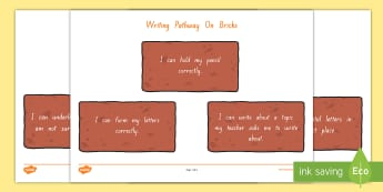Writing 'I Can' Statements on Bricks Display Cut-Outs - Literacy, Writing, Pathway, I can, Next Steps, English